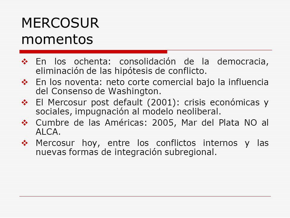 MERCOSUR momentos En los ochenta: consolidación de la democracia, eliminación de las hipótesis de conflicto.