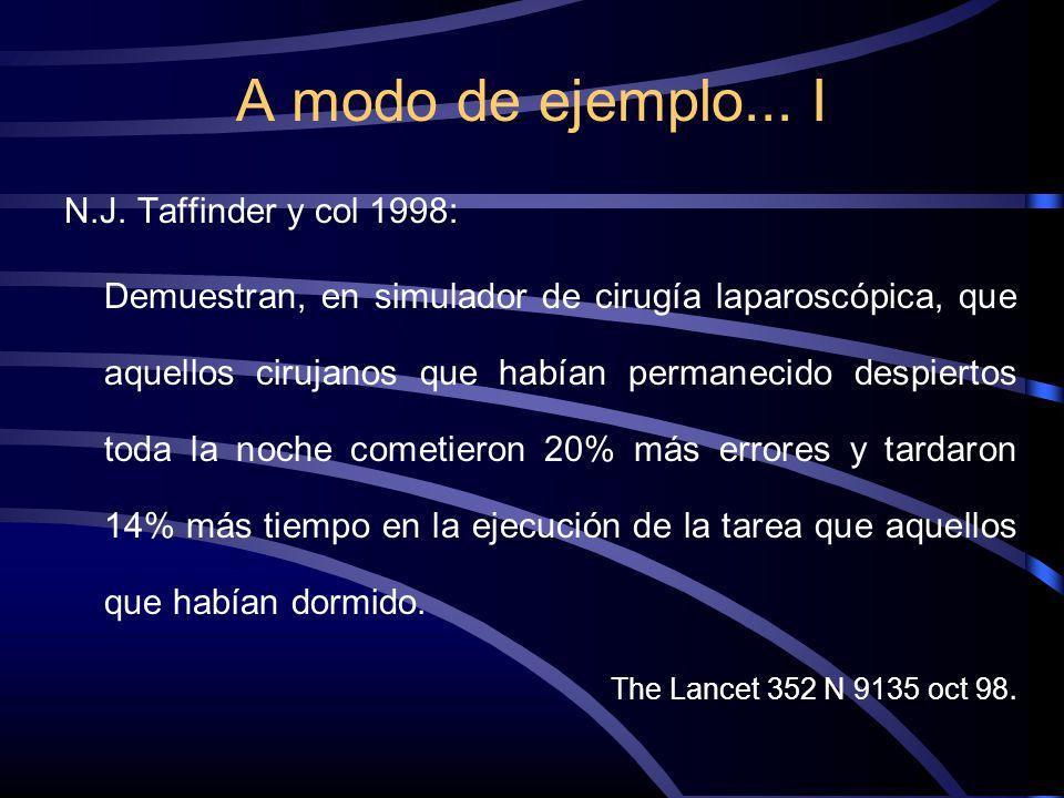 A modo de ejemplo... I N.J. Taffinder y col 1998: