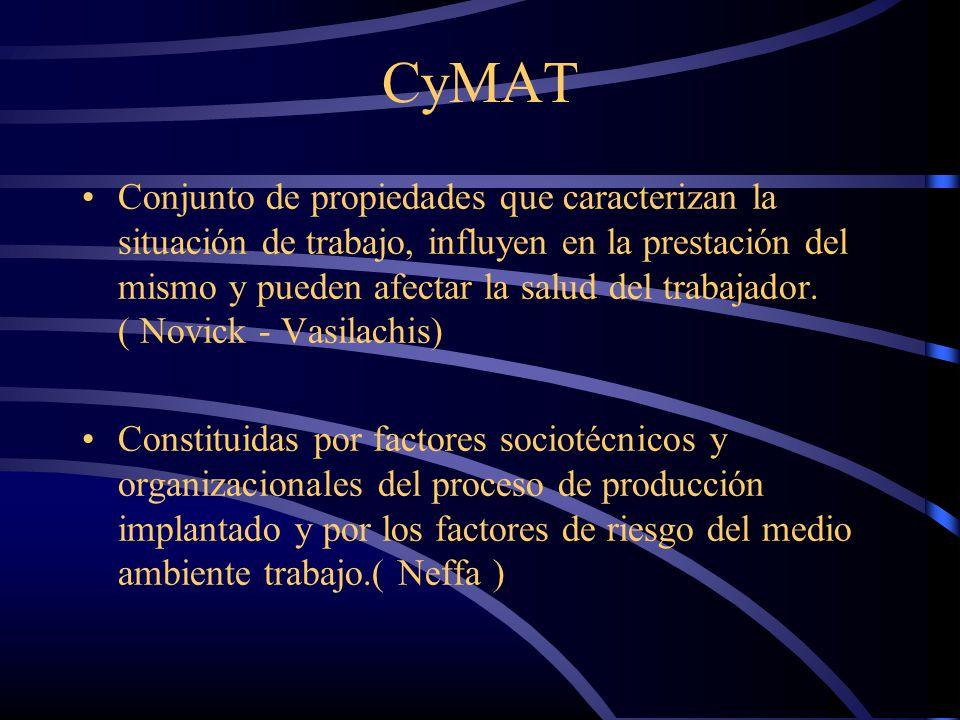 CyMAT