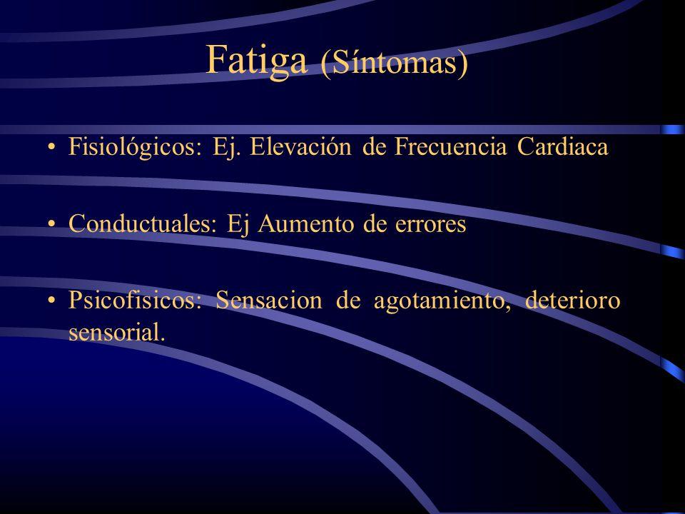 Fatiga (Síntomas) Fisiológicos: Ej. Elevación de Frecuencia Cardiaca
