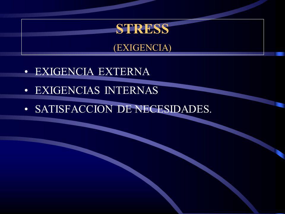STRESS (EXIGENCIA) EXIGENCIA EXTERNA EXIGENCIAS INTERNAS
