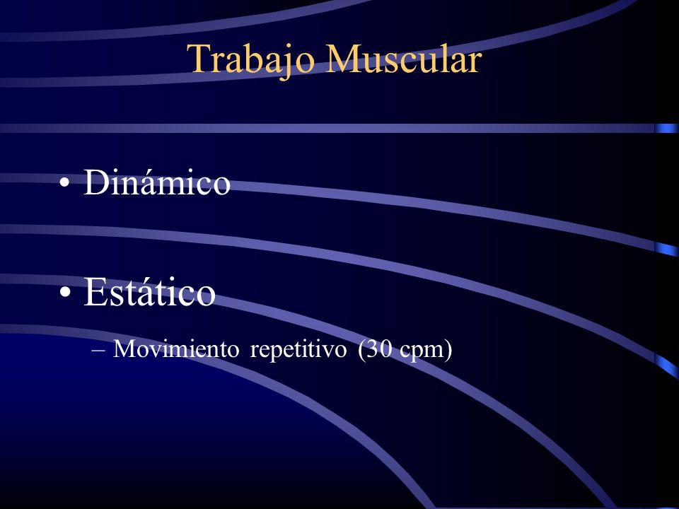 Trabajo Muscular Dinámico Estático Movimiento repetitivo (30 cpm)