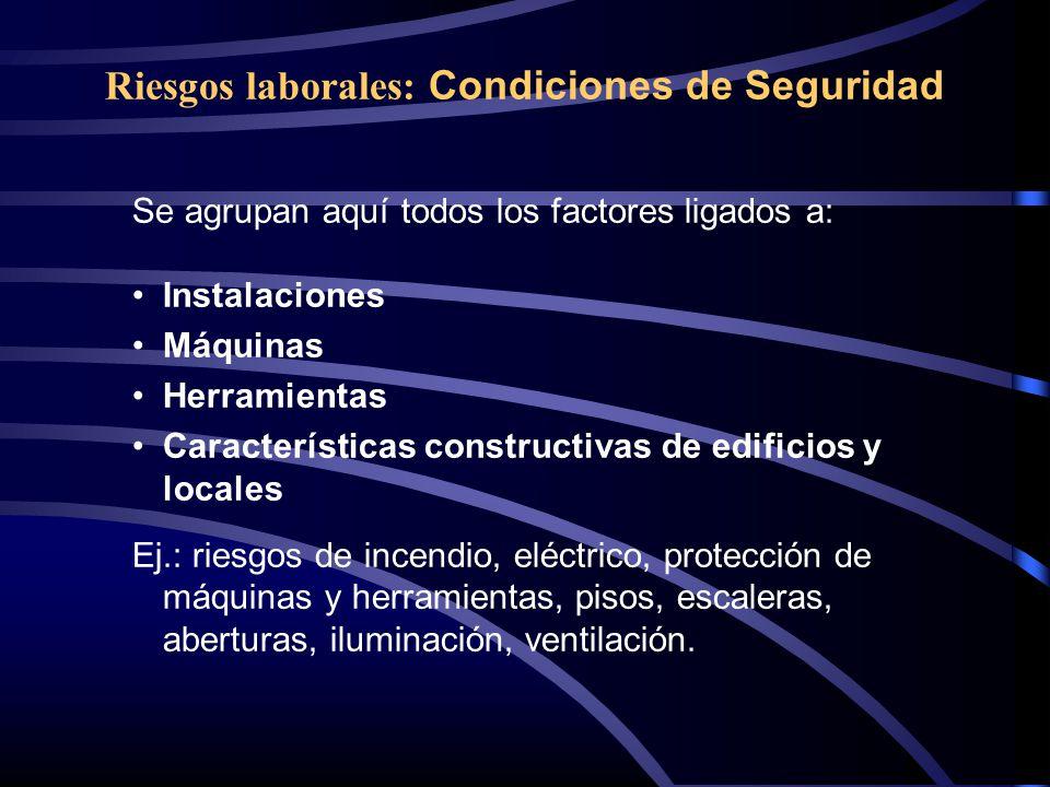 Riesgos laborales: Condiciones de Seguridad