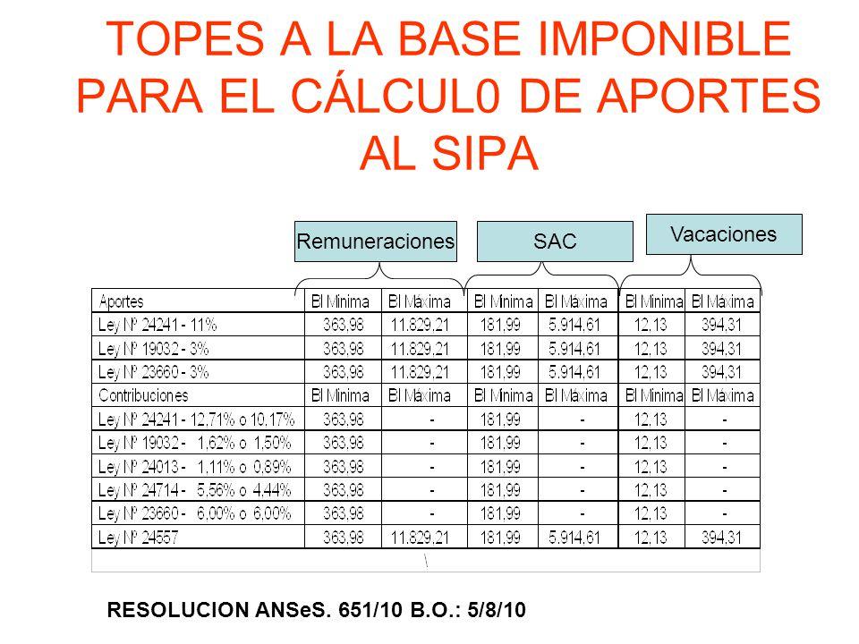 TOPES A LA BASE IMPONIBLE PARA EL CÁLCUL0 DE APORTES AL SIPA