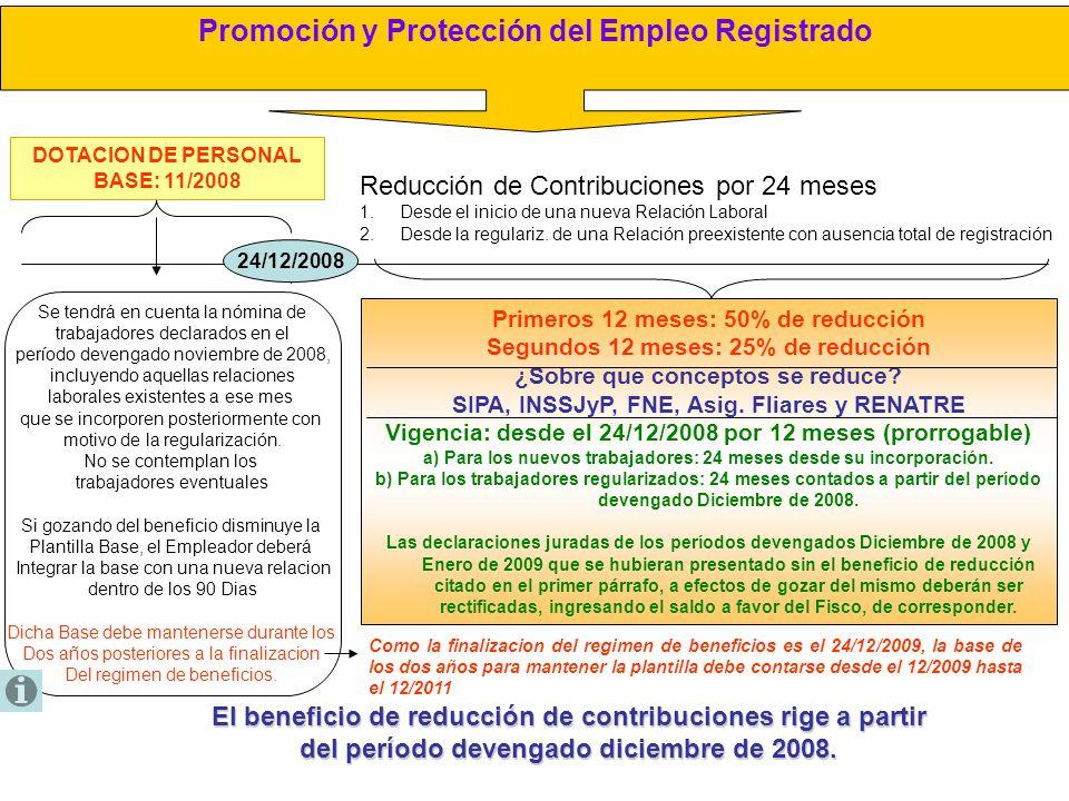 Promoción y Protección del Empleo Registrado