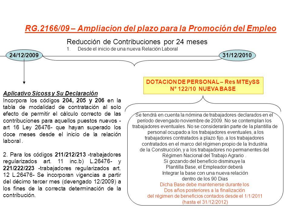 RG.2166/09 – Ampliacion del plazo para la Promoción del Empleo