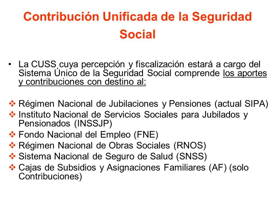 Contribución Unificada de la Seguridad Social
