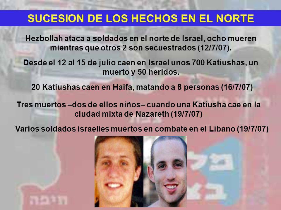 SUCESION DE LOS HECHOS EN EL NORTE