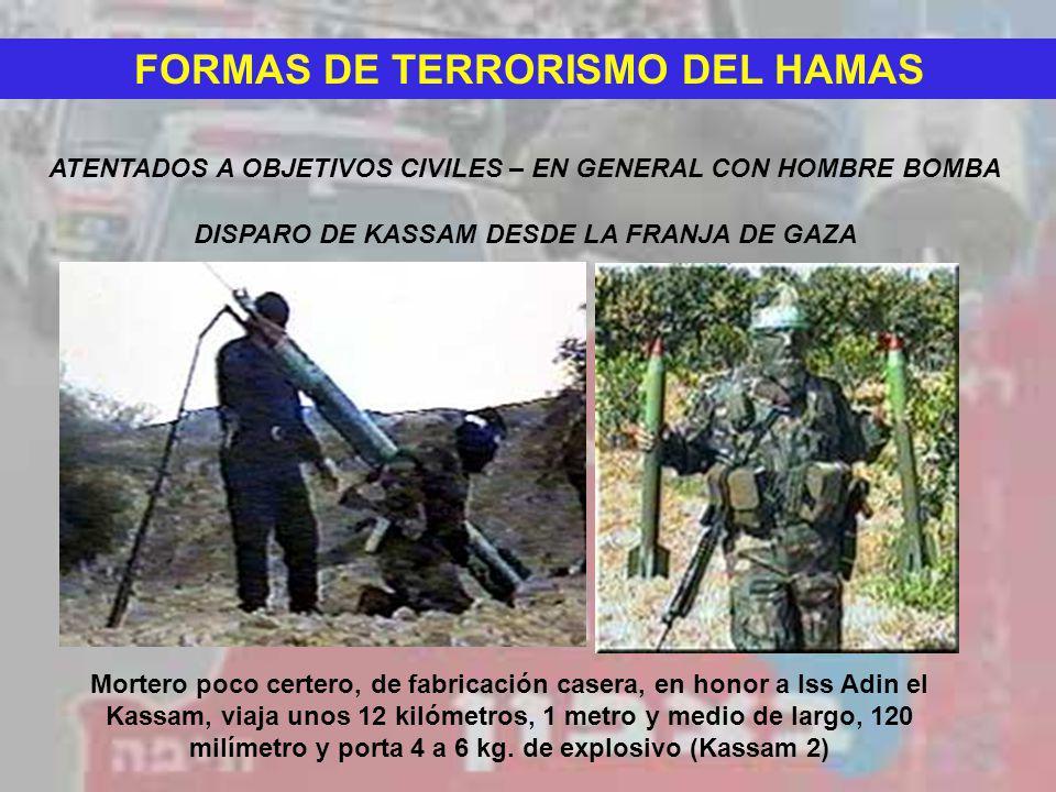 FORMAS DE TERRORISMO DEL HAMAS