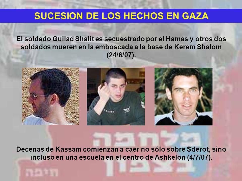 SUCESION DE LOS HECHOS EN GAZA