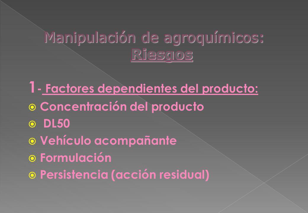 Manipulación de agroquímicos: Riesgos