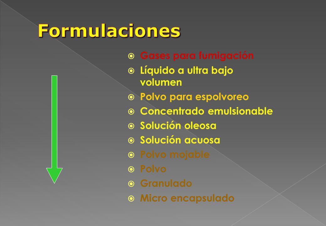 Formulaciones Gases para fumigación Líquido a ultra bajo volumen