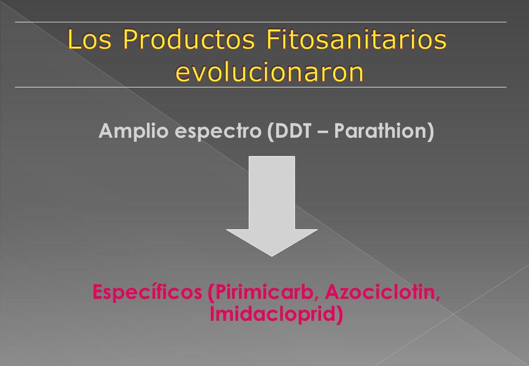 Los Productos Fitosanitarios evolucionaron