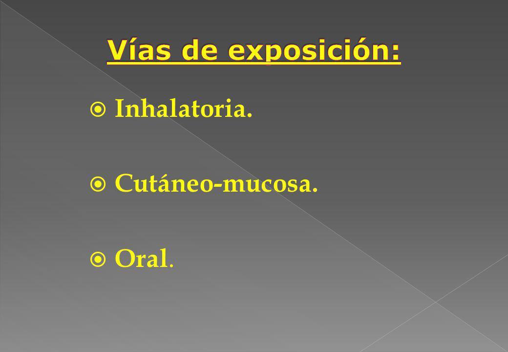 Vías de exposición: Inhalatoria. Cutáneo-mucosa. Oral.