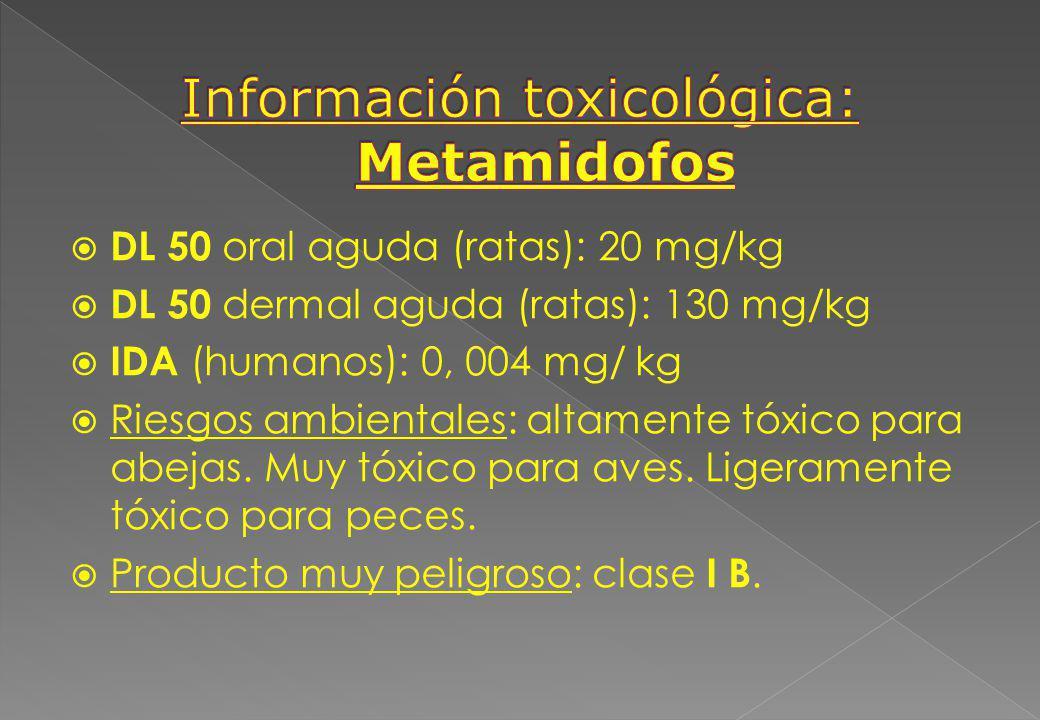 Información toxicológica: Metamidofos