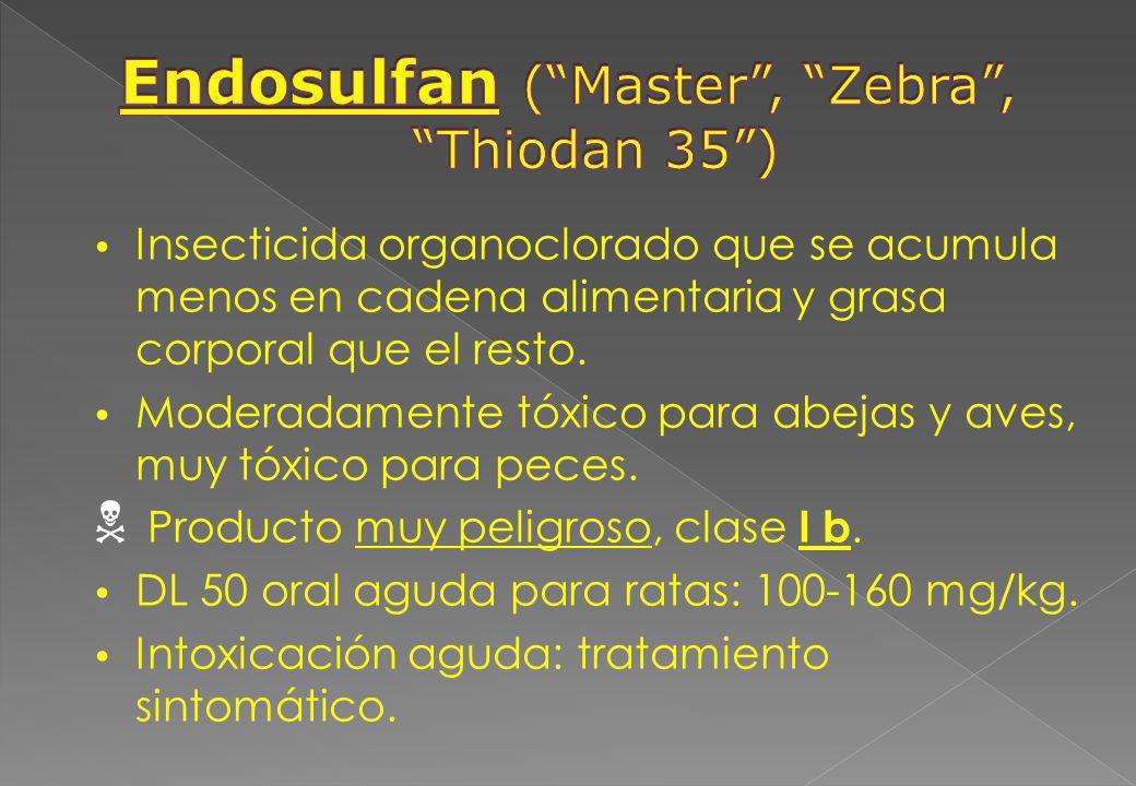 Endosulfan ( Master , Zebra , Thiodan 35 )