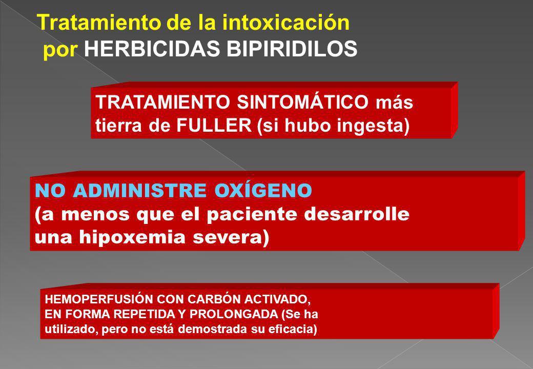 Tratamiento de la intoxicación por HERBICIDAS BIPIRIDILOS
