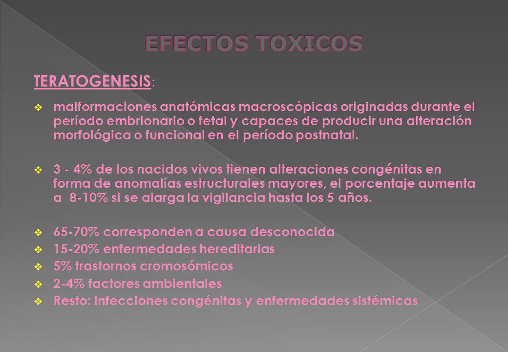 EFECTOS TOXICOS TERATOGENESIS:
