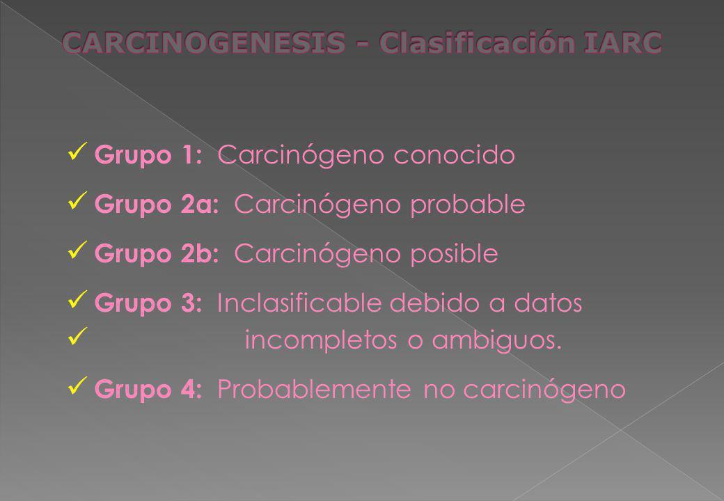CARCINOGENESIS - Clasificación IARC