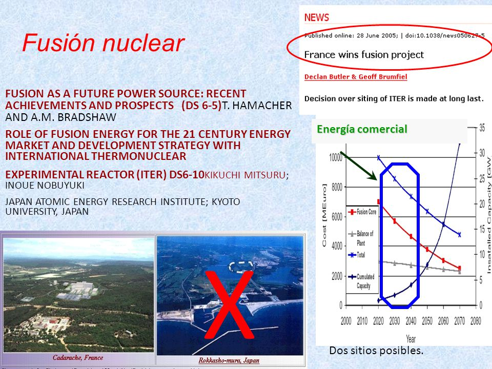 Fusión nuclear FUSION AS A FUTURE POWER SOURCE: RECENT ACHIEVEMENTS AND PROSPECTS (DS 6-5)T. HAMACHER AND A.M. BRADSHAW.