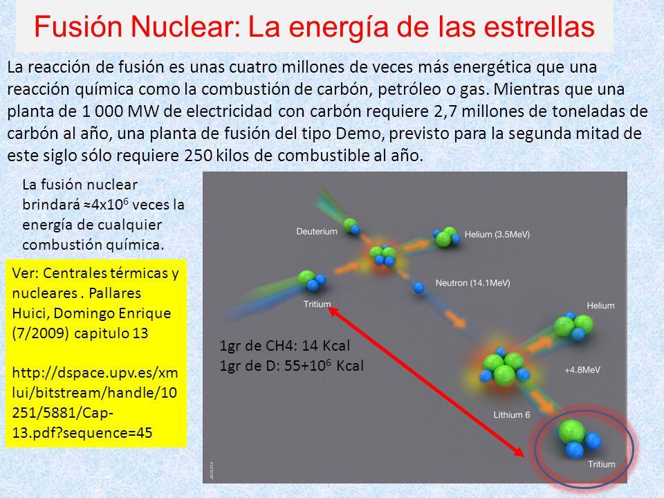 Fusión Nuclear: La energía de las estrellas