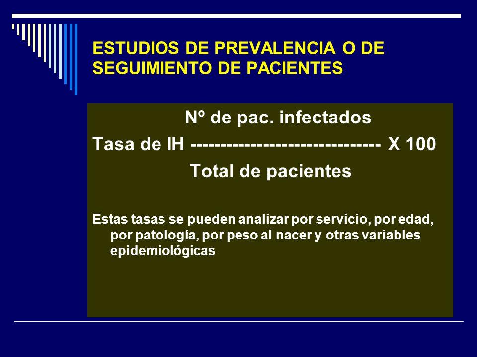 ESTUDIOS DE PREVALENCIA O DE SEGUIMIENTO DE PACIENTES