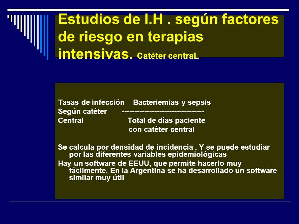 Estudios de I. H. según factores de riesgo en terapias intensivas