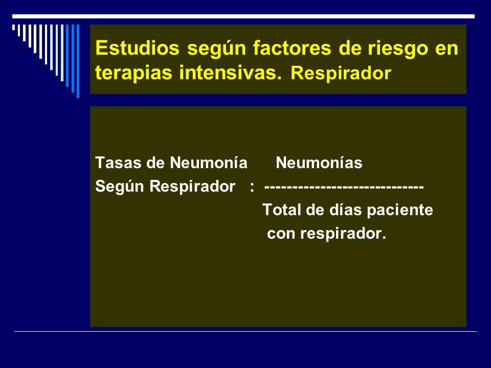 Estudios según factores de riesgo en terapias intensivas. Respirador