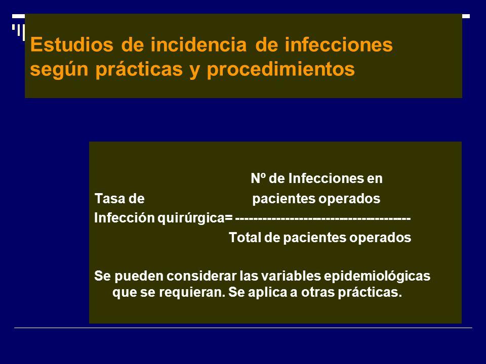 Estudios de incidencia de infecciones según prácticas y procedimientos
