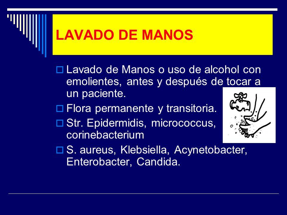 LAVADO DE MANOS Lavado de Manos o uso de alcohol con emolientes, antes y después de tocar a un paciente.