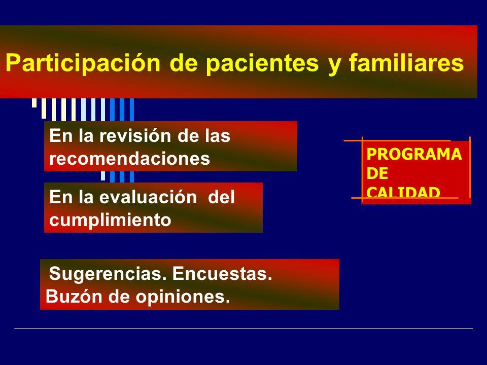 Participación de pacientes y familiares