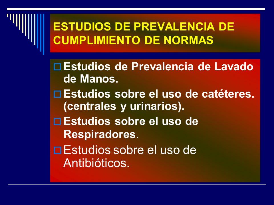 ESTUDIOS DE PREVALENCIA DE CUMPLIMIENTO DE NORMAS