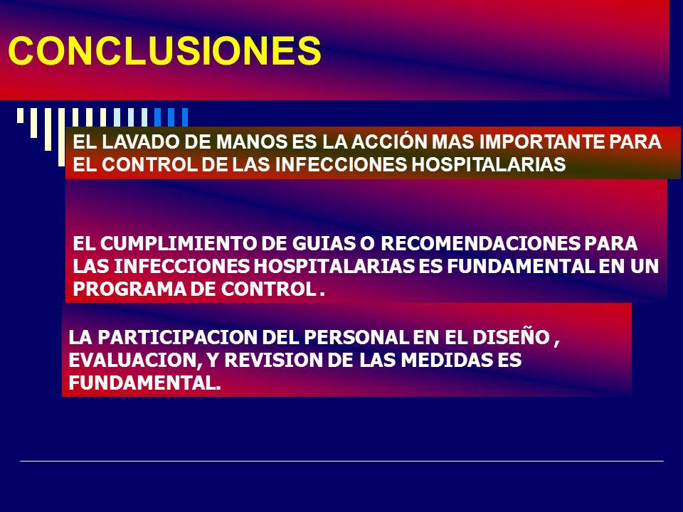 CONCLUSIONES EL LAVADO DE MANOS ES LA ACCIÓN MAS IMPORTANTE PARA
