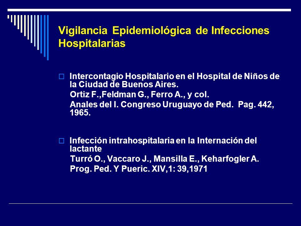 Vigilancia Epidemiológica de Infecciones Hospitalarias