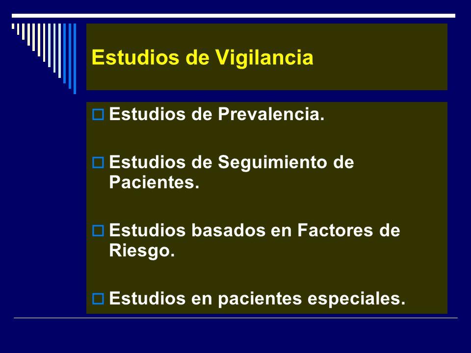 Estudios de Vigilancia