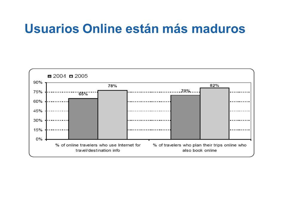 Usuarios Online están más maduros