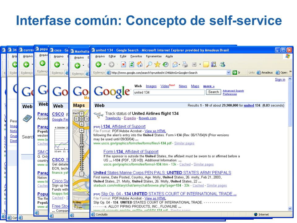 Interfase común: Concepto de self-service