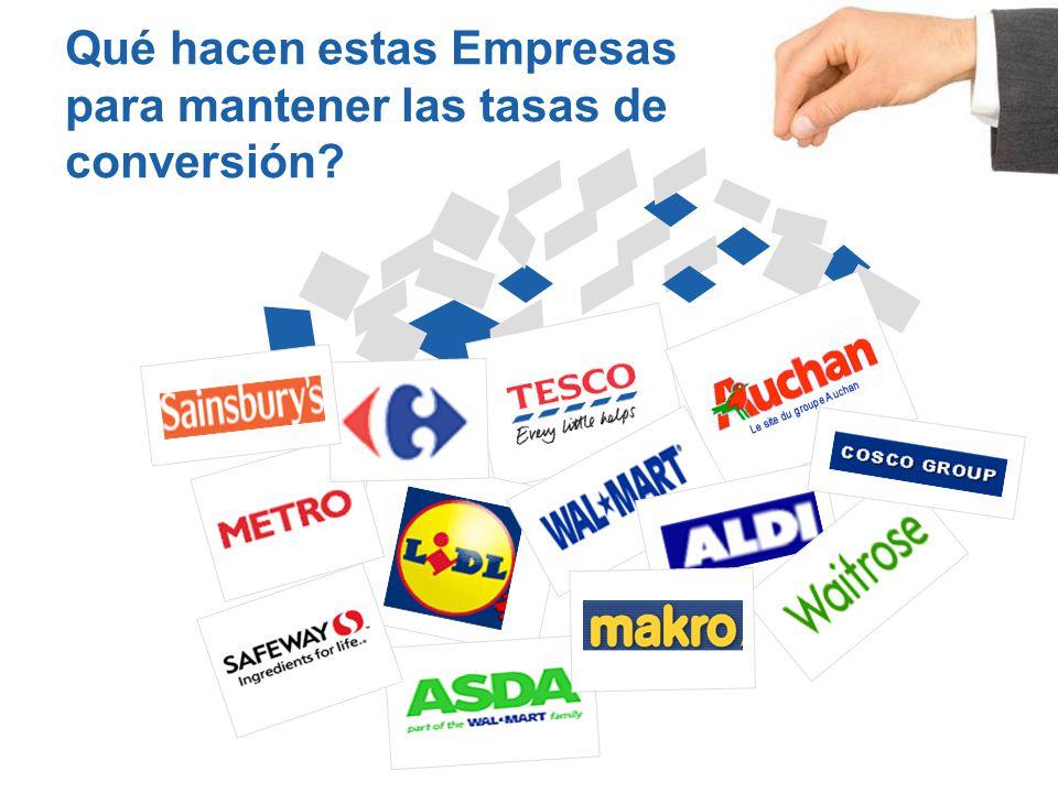 Qué hacen estas Empresas para mantener las tasas de conversión