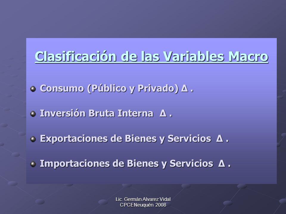 Clasificación de las Variables Macro