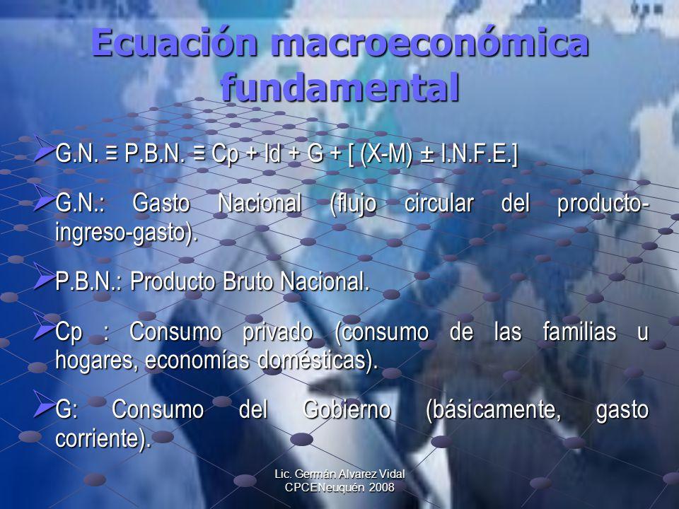 Ecuación macroeconómica fundamental