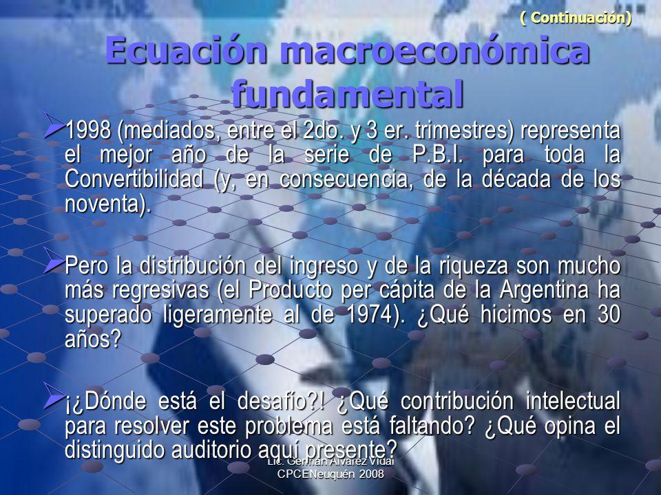 ( Continuación) Ecuación macroeconómica fundamental