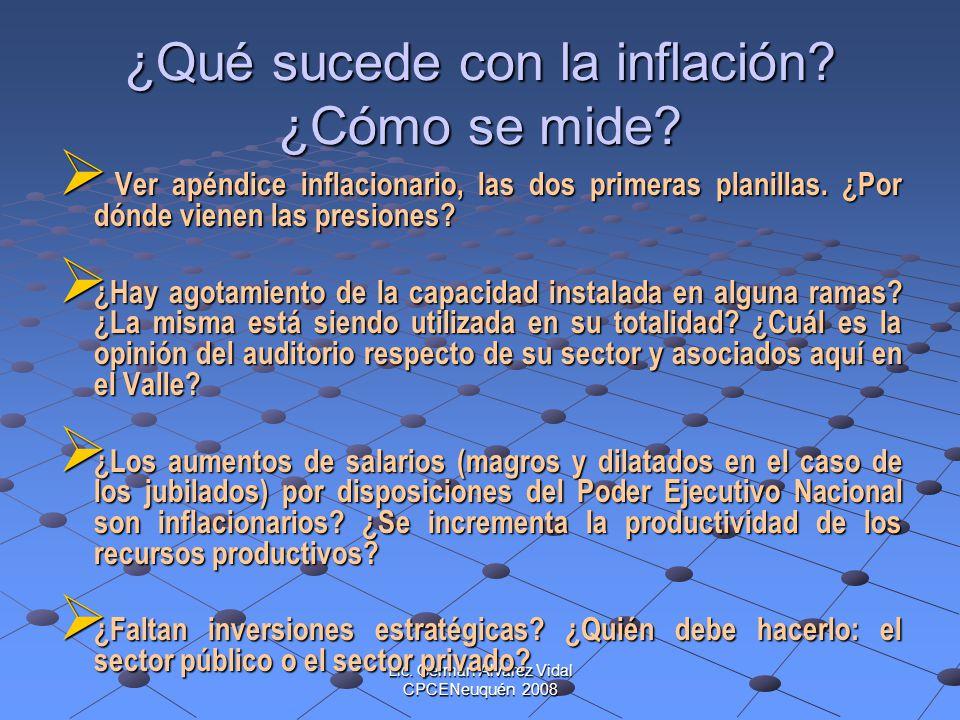 ¿Qué sucede con la inflación ¿Cómo se mide