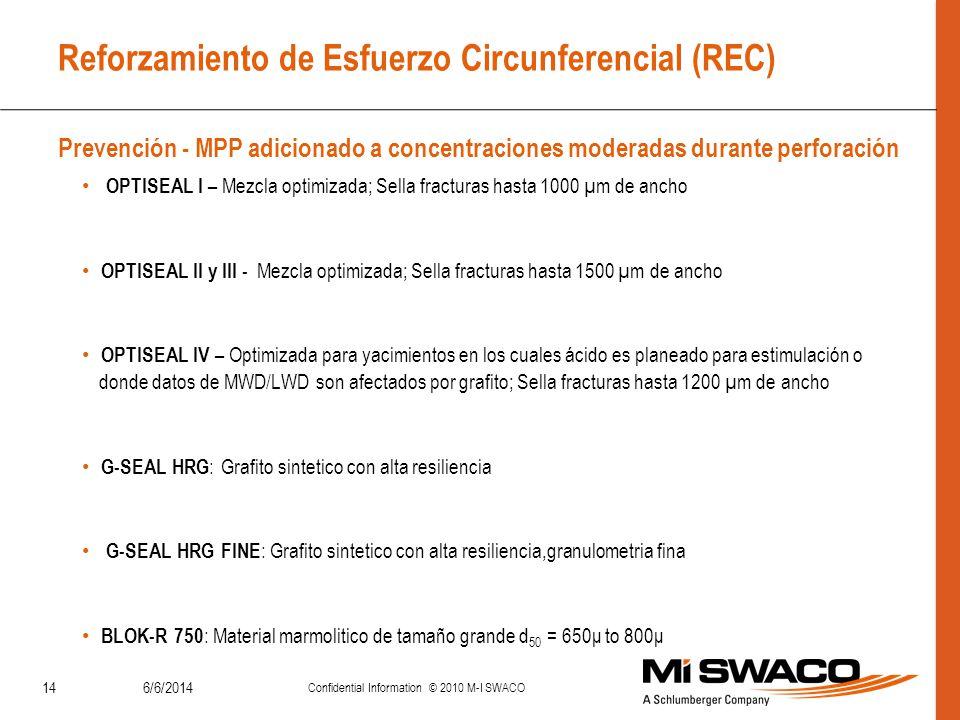 Reforzamiento de Esfuerzo Circunferencial (REC)