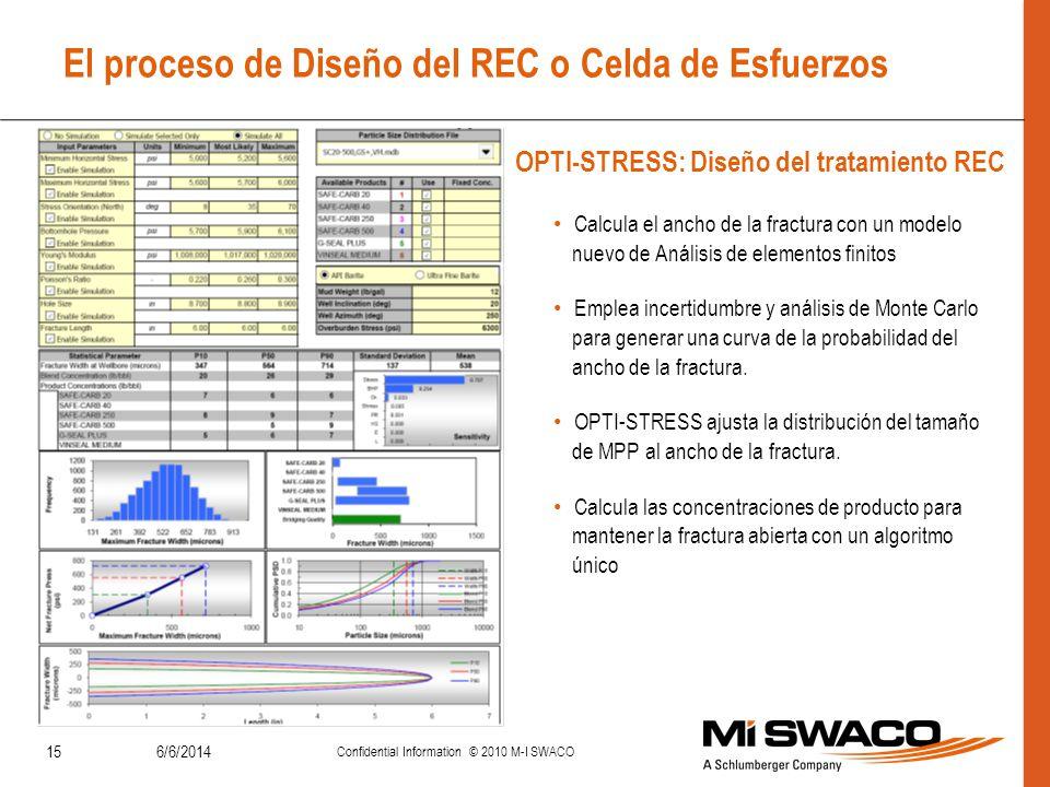 El proceso de Diseño del REC o Celda de Esfuerzos