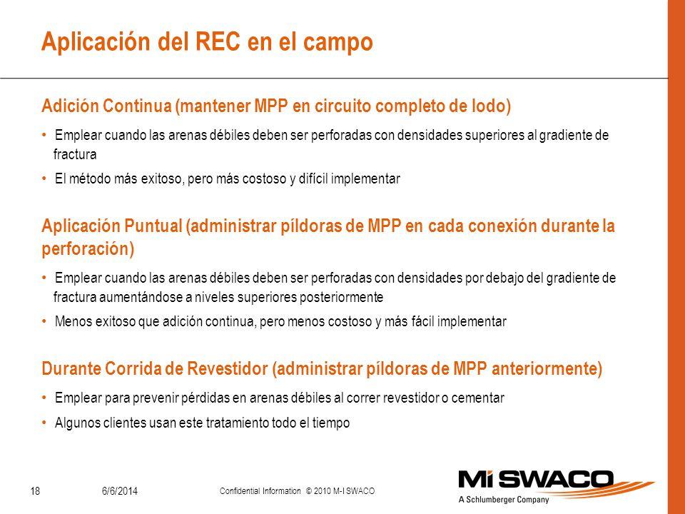 Aplicación del REC en el campo