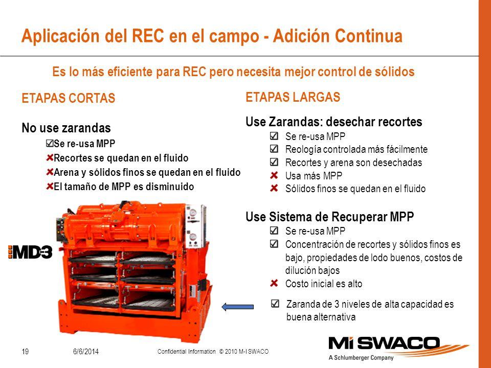 Aplicación del REC en el campo - Adición Continua