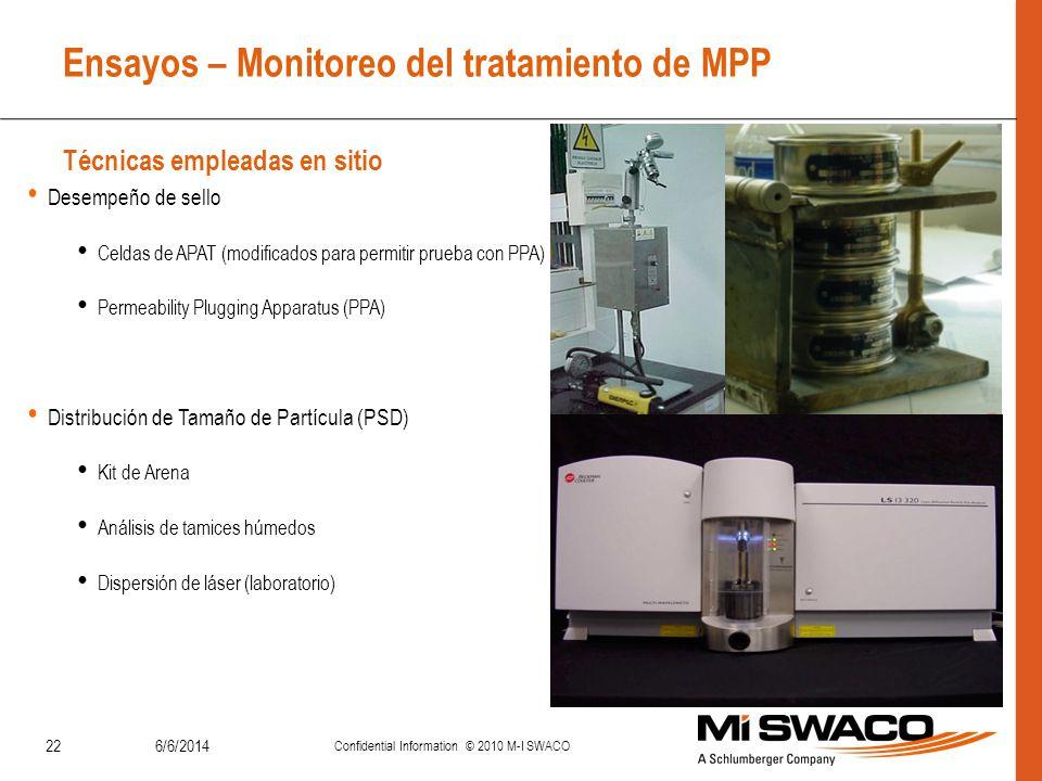 Ensayos – Monitoreo del tratamiento de MPP