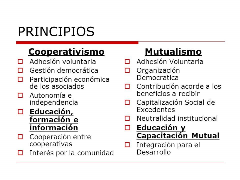 PRINCIPIOS Cooperativismo Mutualismo