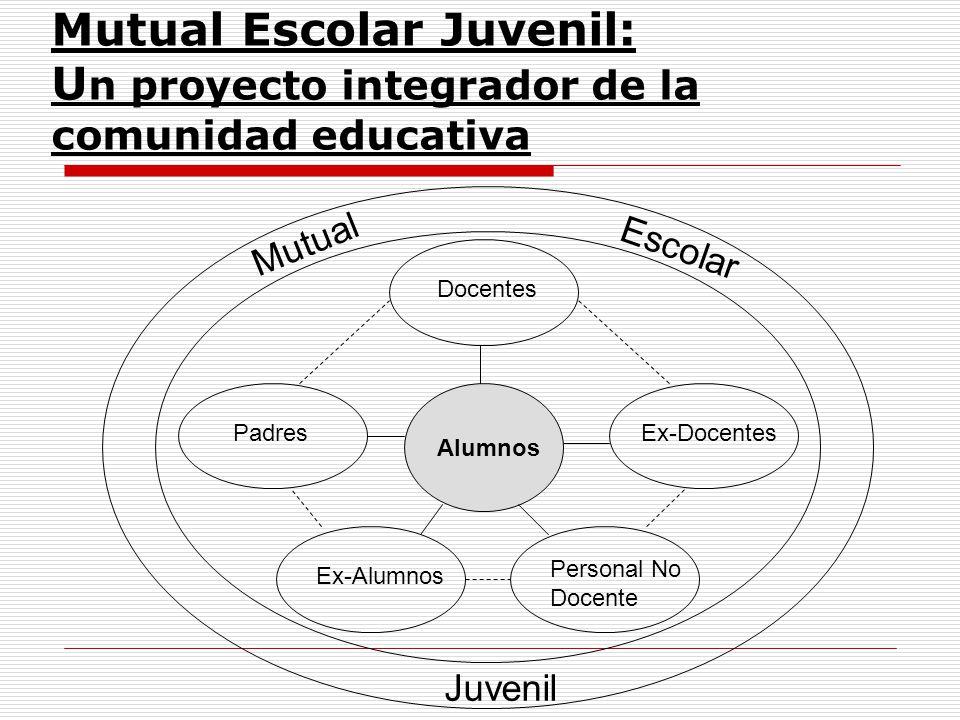 Mutual Escolar Juvenil: Un proyecto integrador de la comunidad educativa