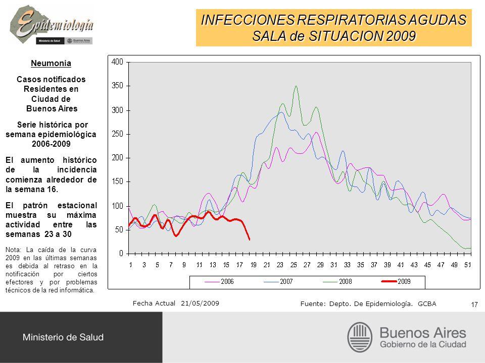 Serie histórica por semana epidemiológica